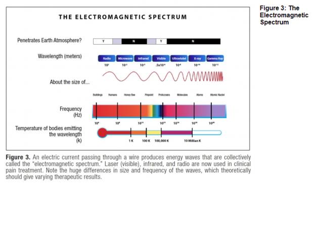 ElectroSpectrum
