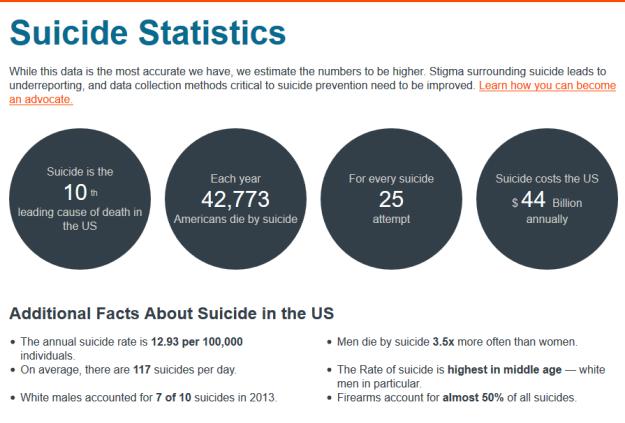 Suicide Stats Live